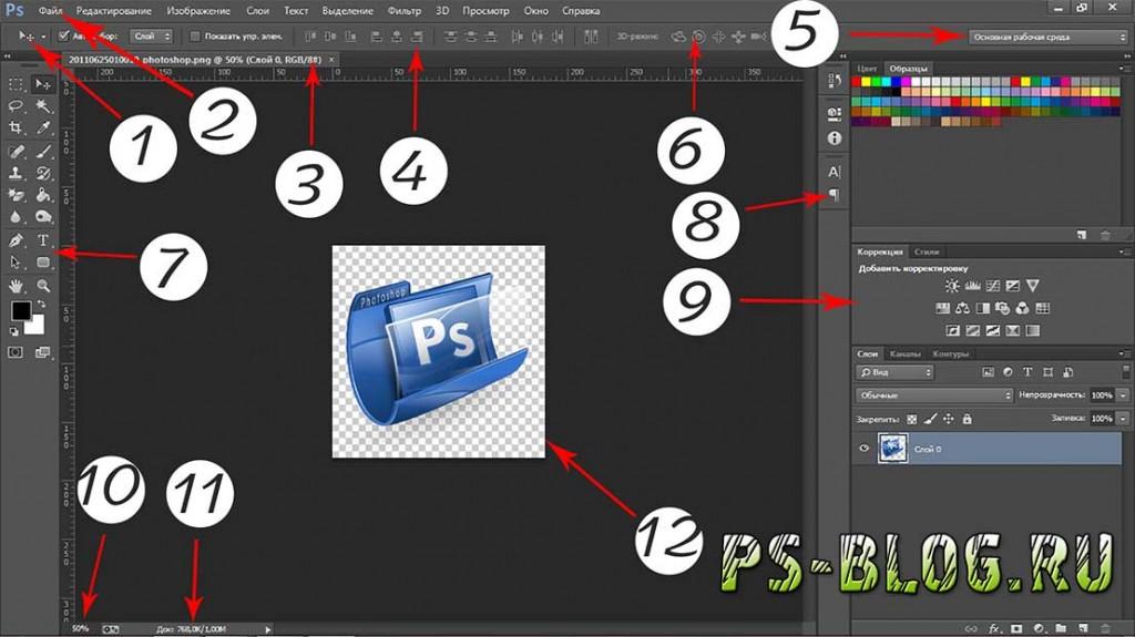 Обзор Photoshop СС